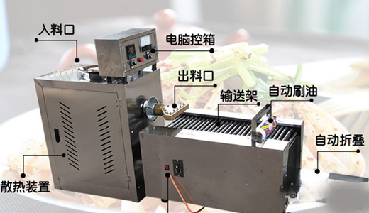 GM300全自动河粉机