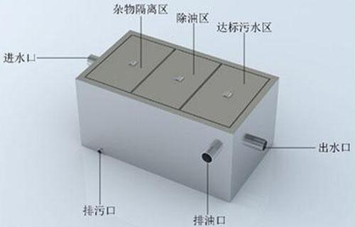 怎么用餐饮油水分离器