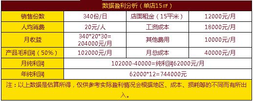 杭州凍芝士蛋糕培訓班